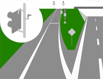 tattle - Tale Enforcer